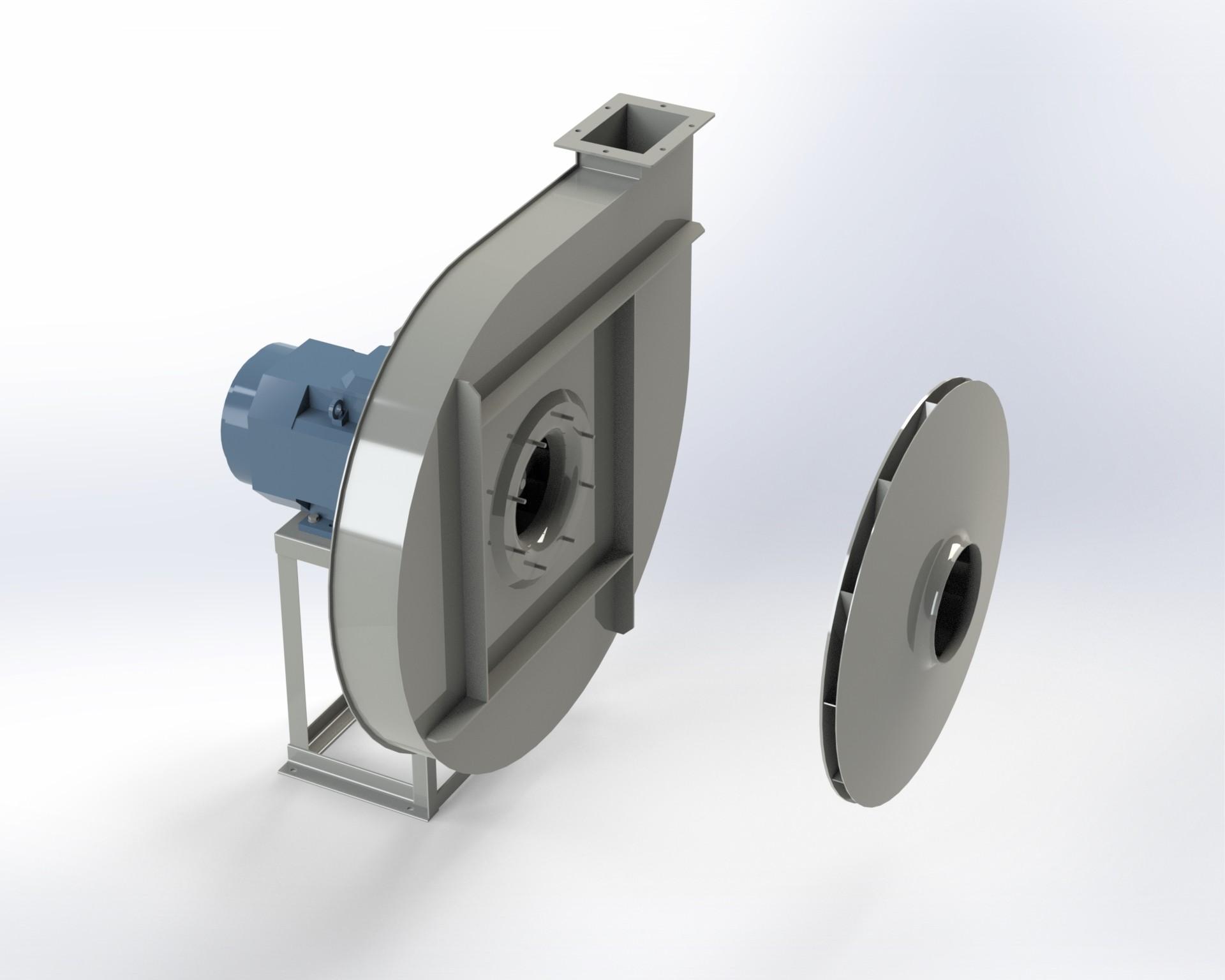 aprf-modellen