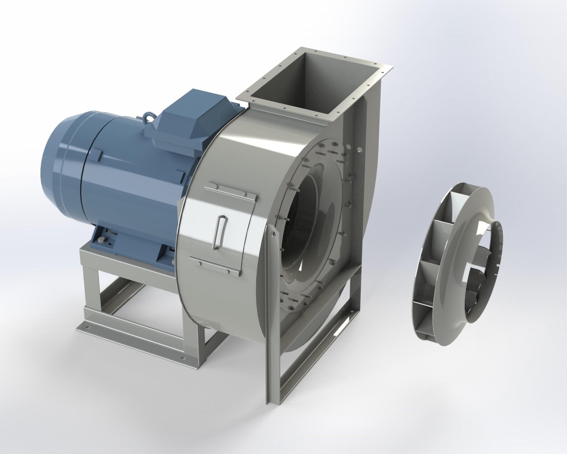 aprl-modellen